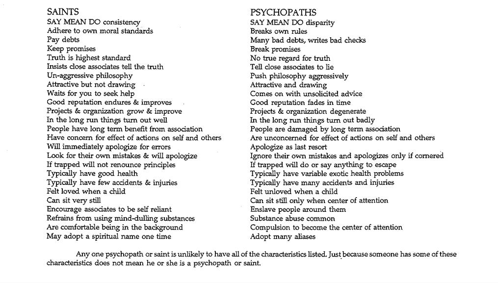 hare psychopathy checklist online